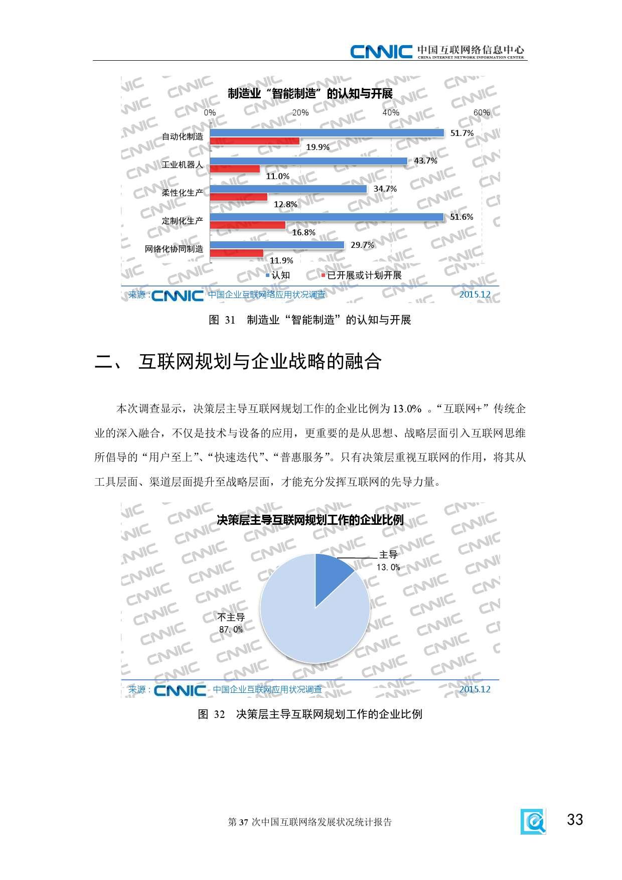 CNNIC:2015年第37次中国互联网络发展状况统计报告_000039