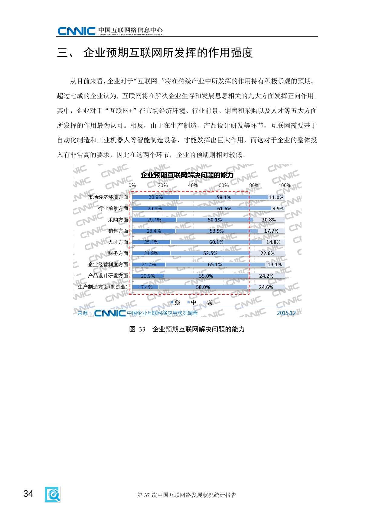CNNIC:2015年第37次中国互联网络发展状况统计报告_000040