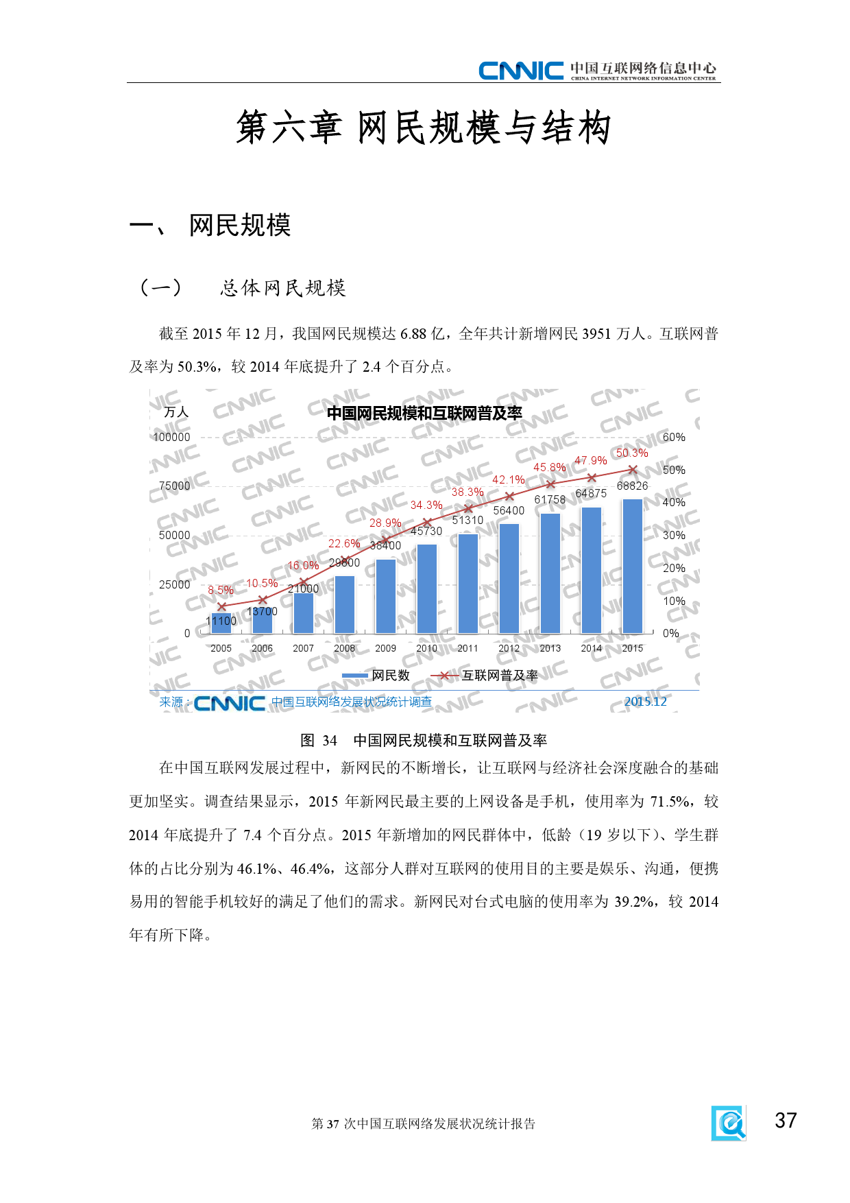 CNNIC:2015年第37次中国互联网络发展状况统计报告_000043