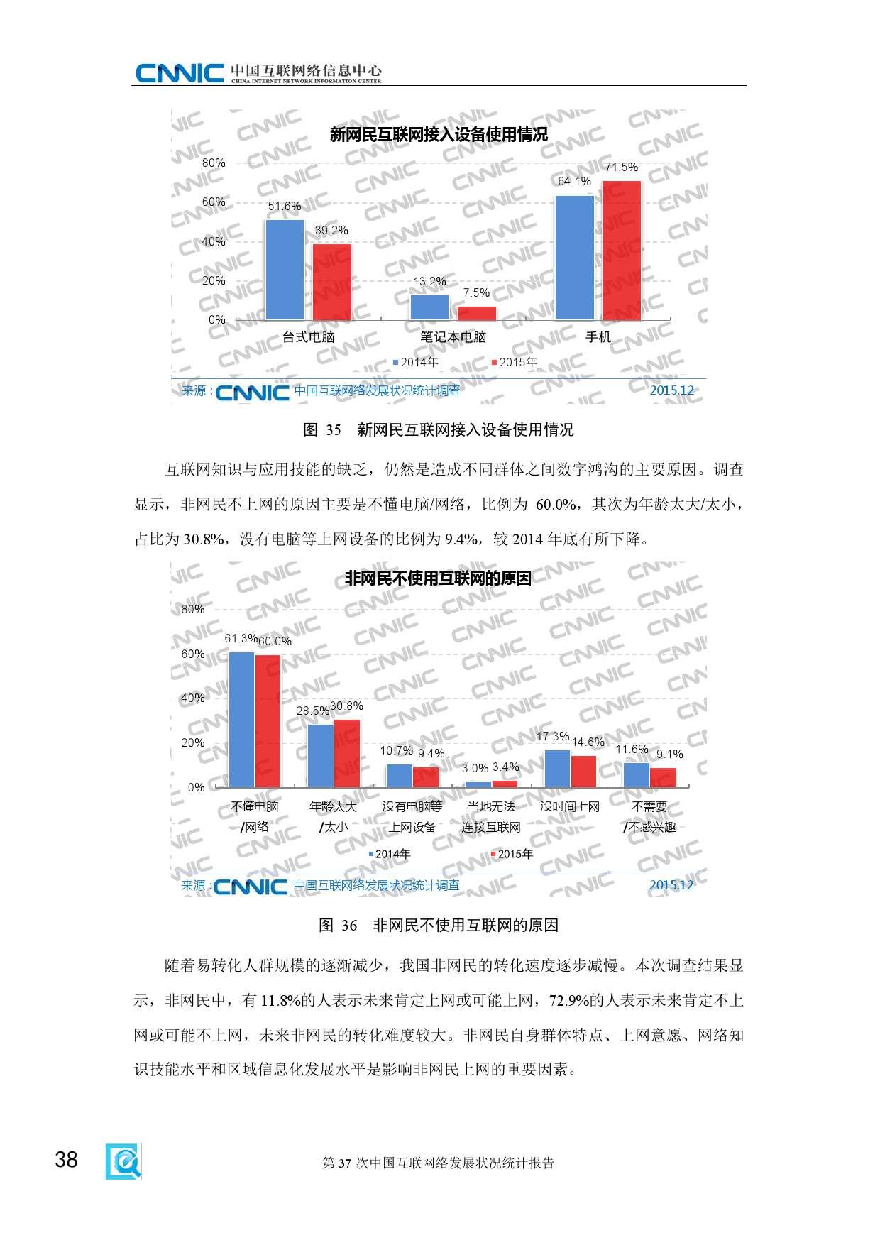 CNNIC:2015年第37次中国互联网络发展状况统计报告_000044