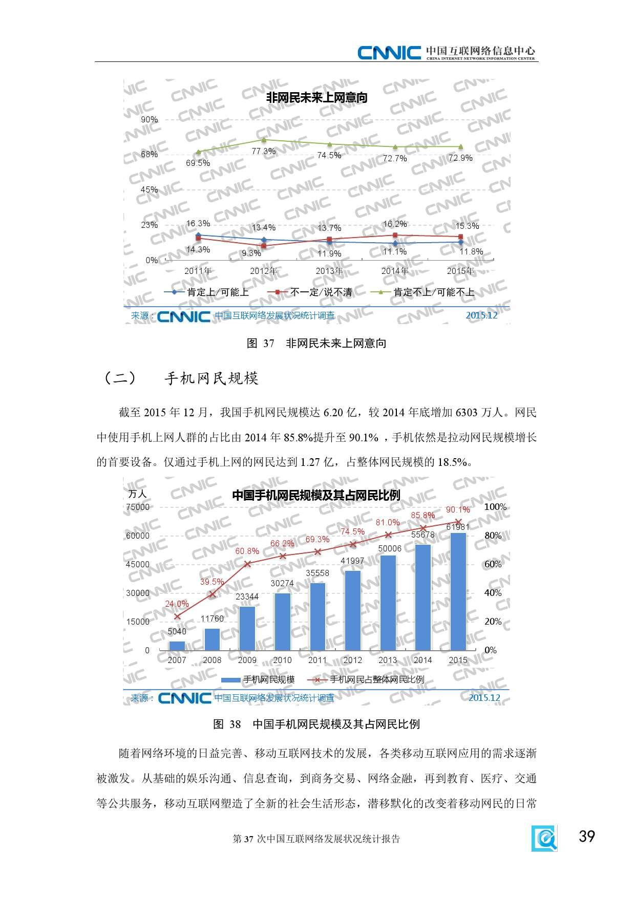 CNNIC:2015年第37次中国互联网络发展状况统计报告_000045