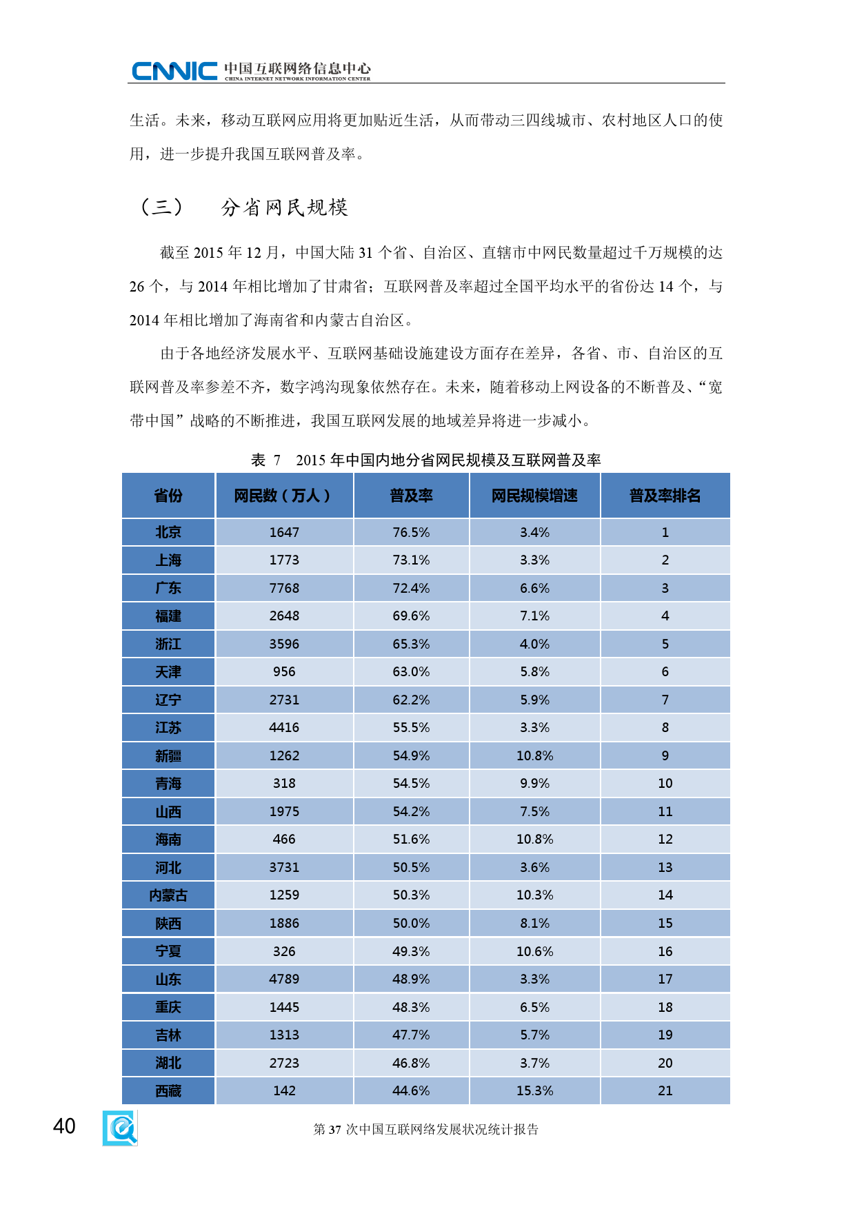 CNNIC:2015年第37次中国互联网络发展状况统计报告_000046