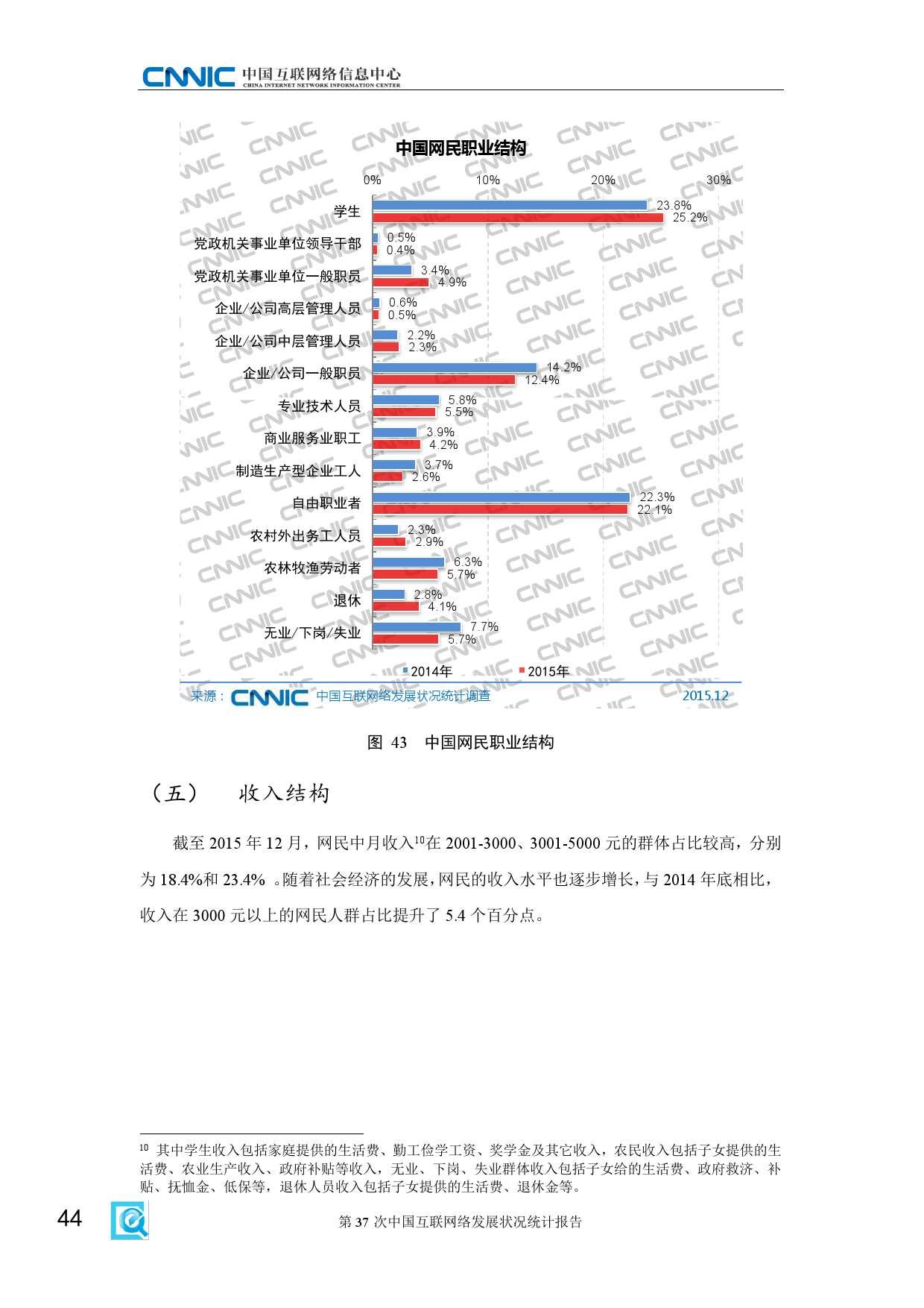 CNNIC:2015年第37次中国互联网络发展状况统计报告_000050