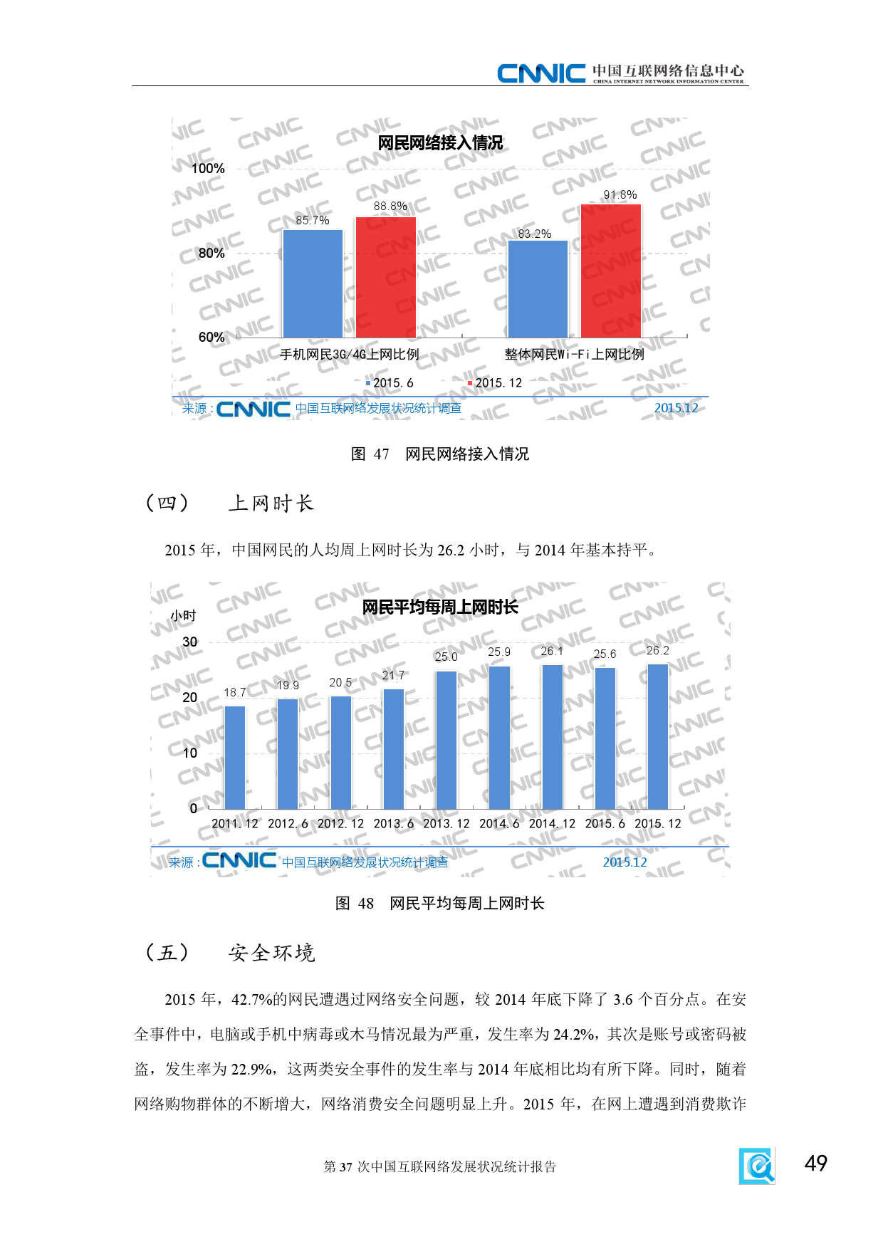 CNNIC:2015年第37次中国互联网络发展状况统计报告_000055