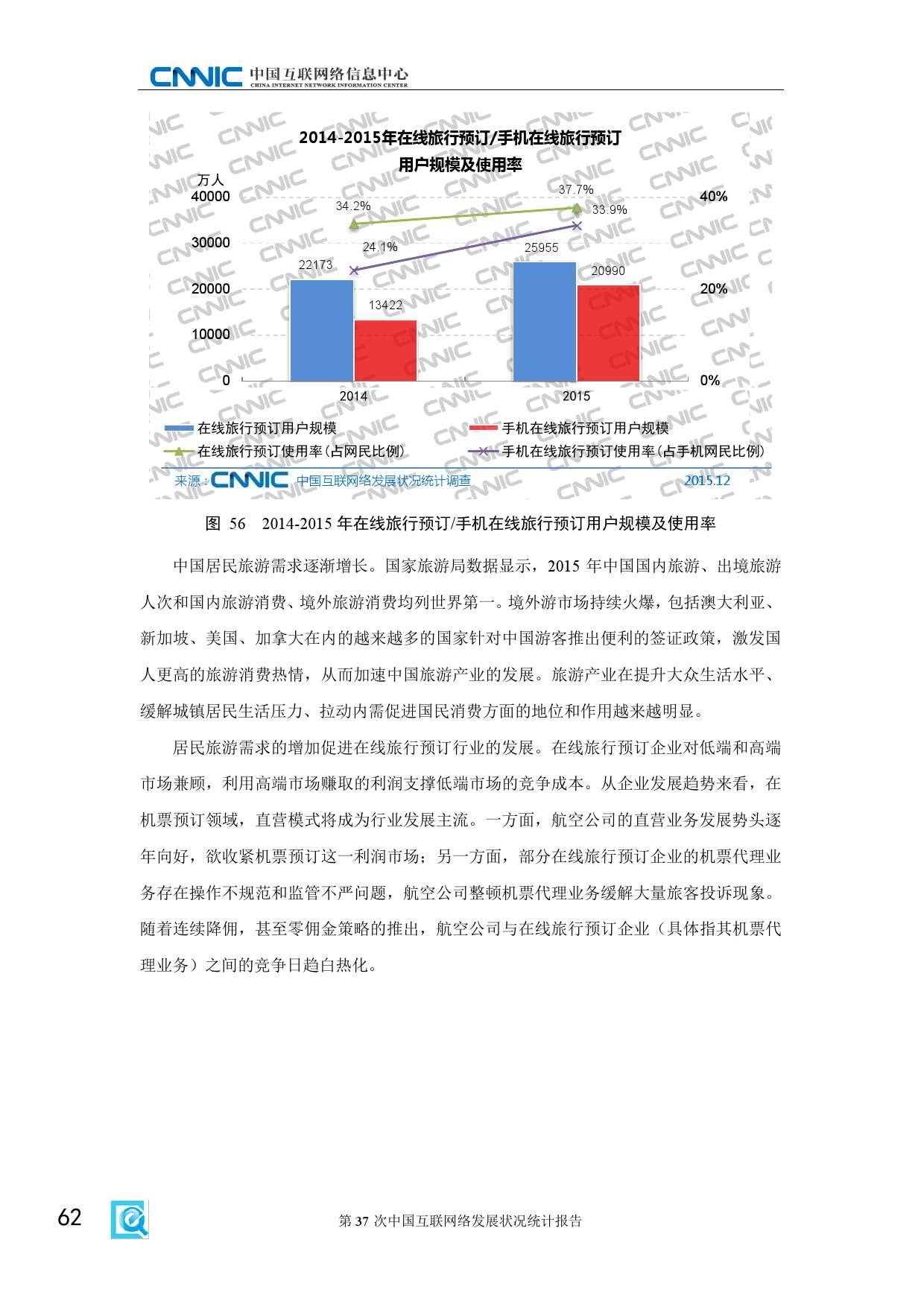 CNNIC:2015年第37次中国互联网络发展状况统计报告_000068