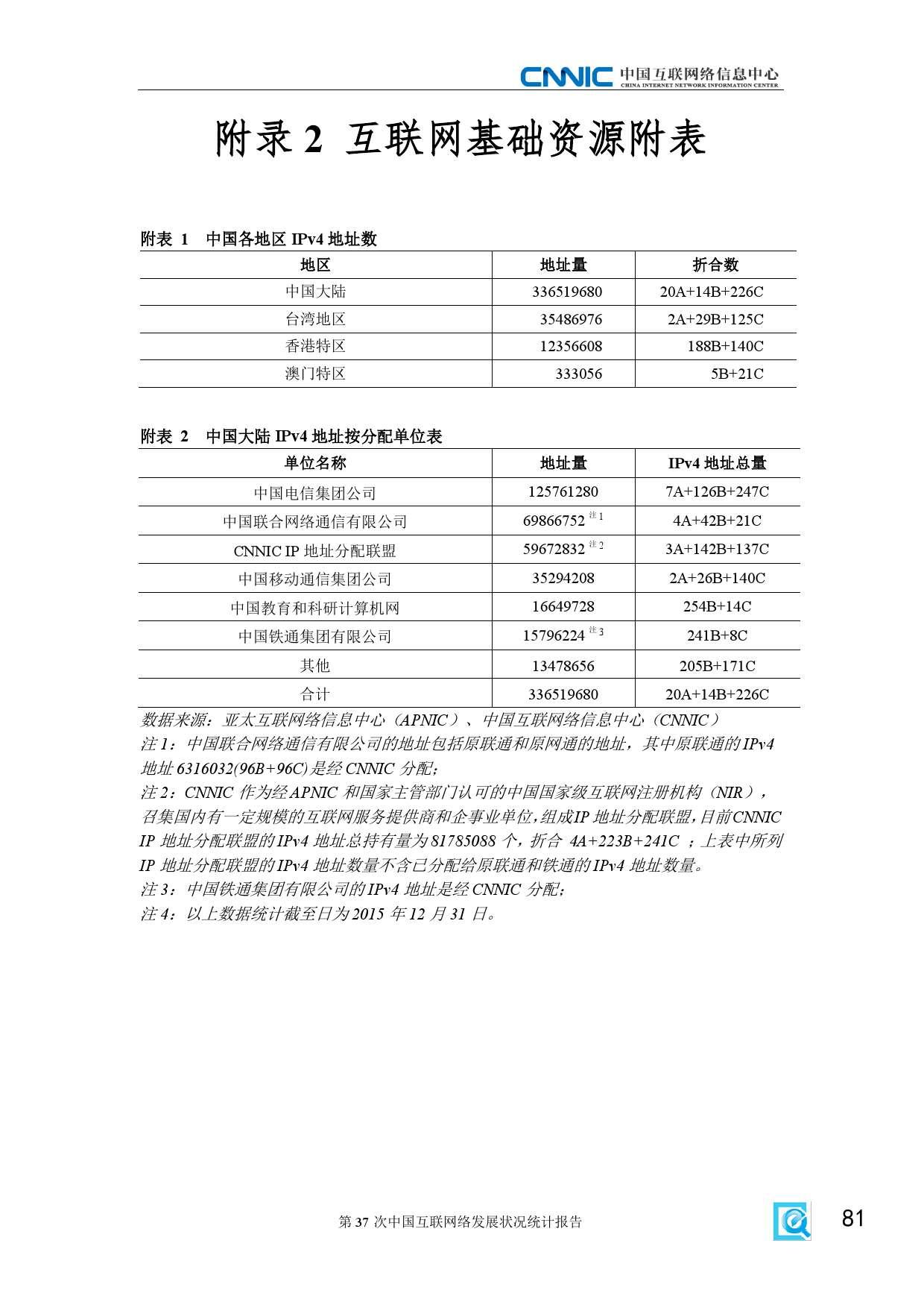 CNNIC:2015年第37次中国互联网络发展状况统计报告_000087