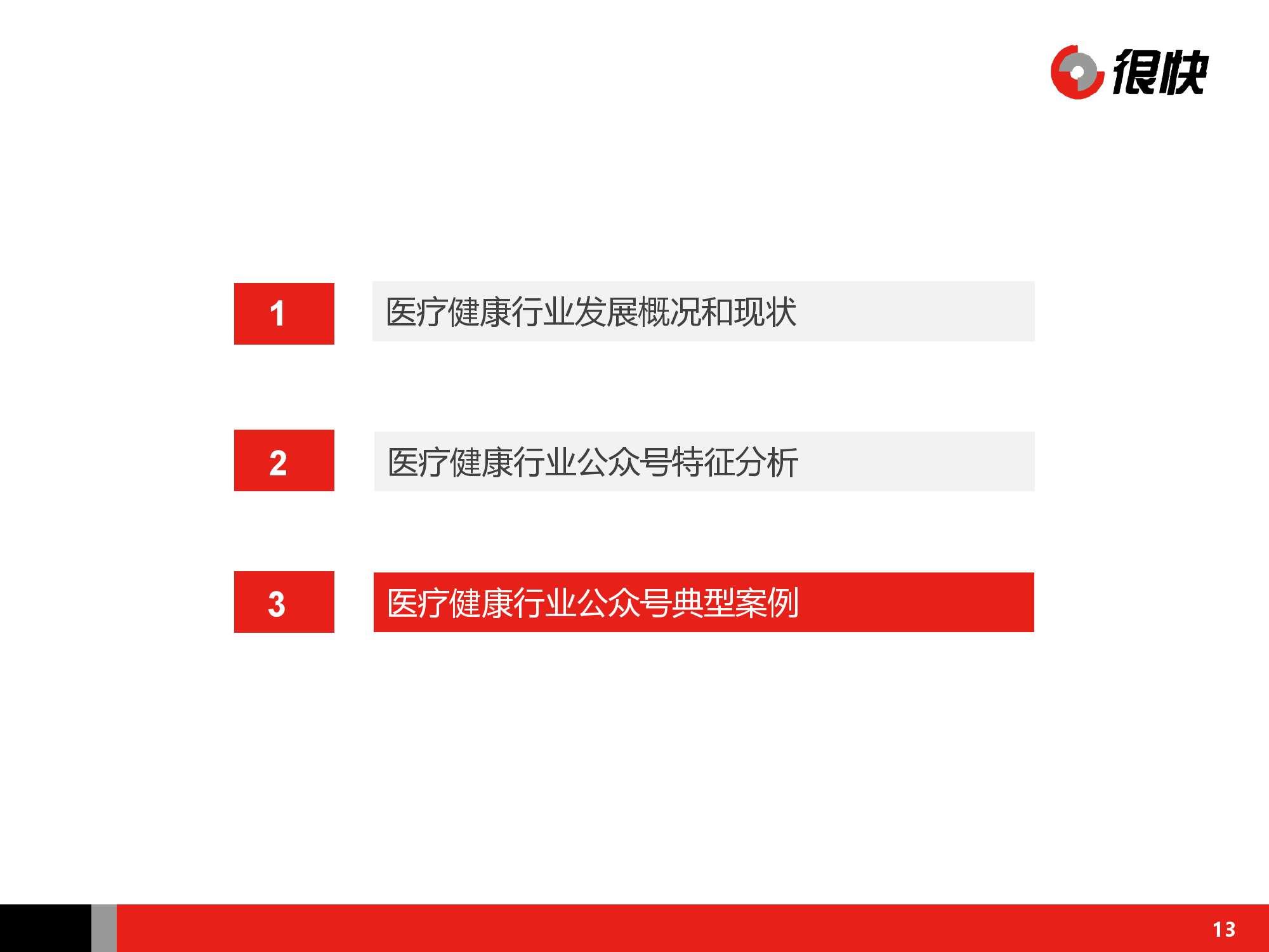 Henkuai-中国医疗健康行业公众号数据洞察报告-20160115_000013