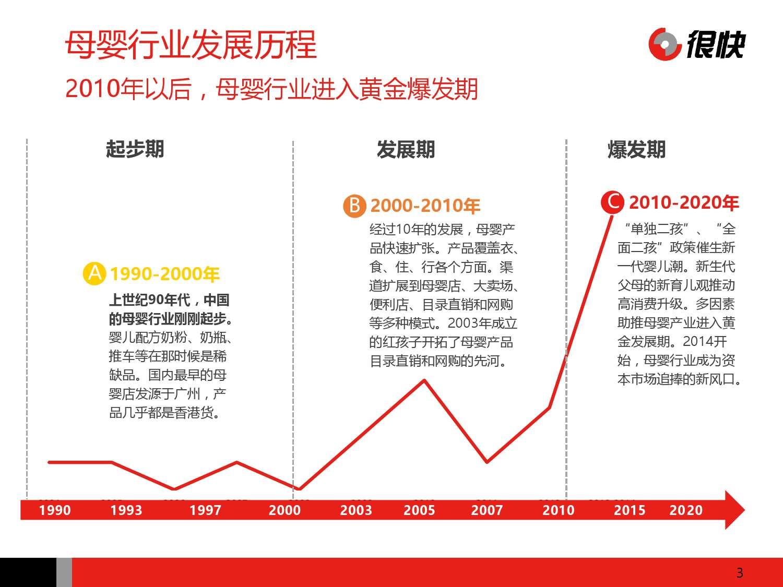 Henkuai-2016年中国母婴行业公众号数据洞察报告-20160111_000003