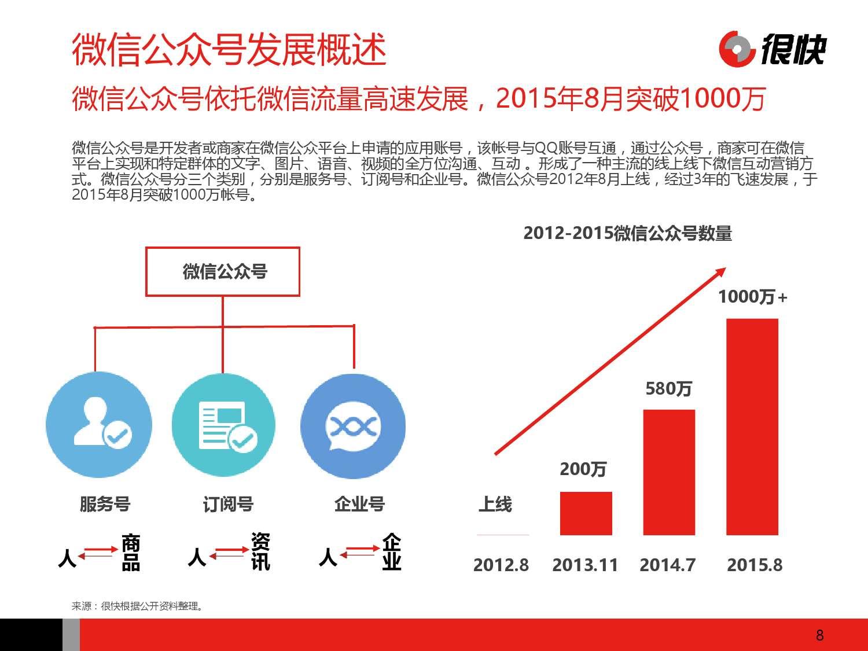 Henkuai-2016年中国母婴行业公众号数据洞察报告-20160111_000008
