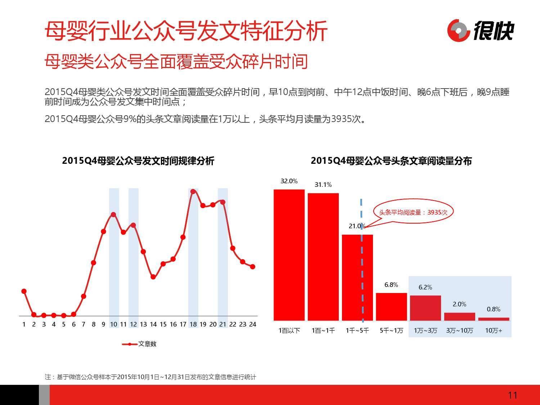 Henkuai-2016年中国母婴行业公众号数据洞察报告-20160111_000011