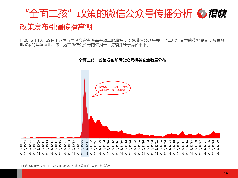 Henkuai-2016年中国母婴行业公众号数据洞察报告-20160111_000015