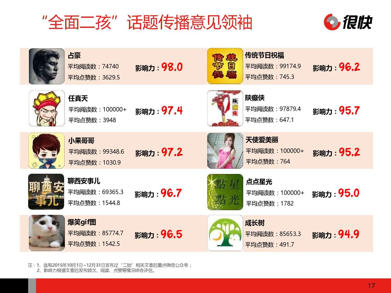 Henkuai-2016年中国母婴行业公众号数据洞察报告-20160111_000017