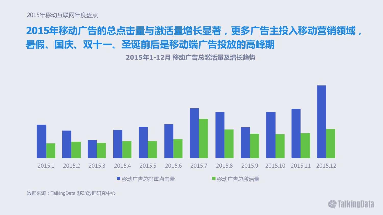 TalkingData:2015年移动互联网行业发展报告_000040