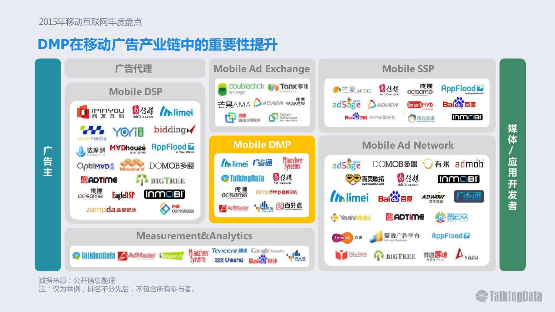 TalkingData:2015年移动互联网行业发展报告_000041