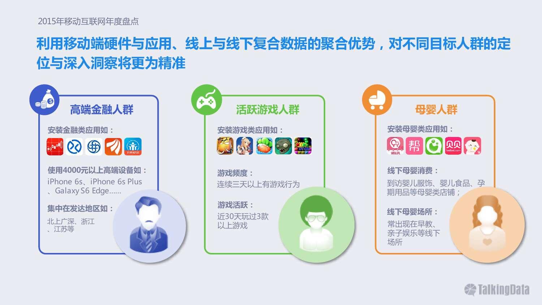 TalkingData:2015年移动互联网行业发展报告_000042