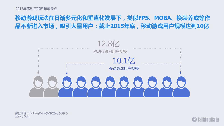 TalkingData:2015年移动互联网行业发展报告_000057