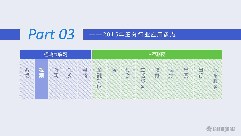 TalkingData:2015年移动互联网行业发展报告_000060