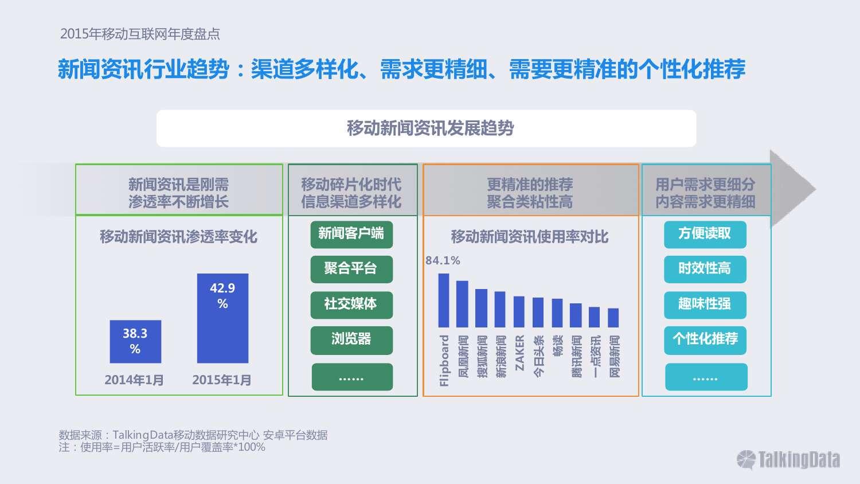TalkingData:2015年移动互联网行业发展报告_000067