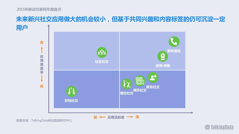 TalkingData:2015年移动互联网行业发展报告_000071