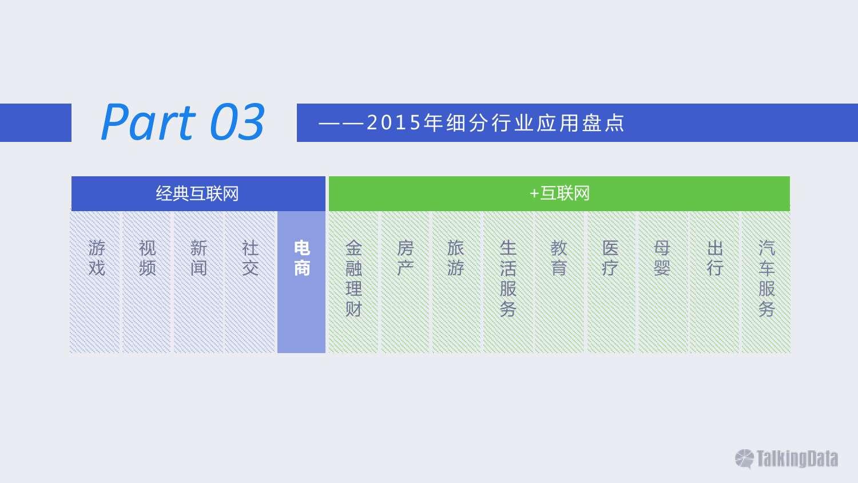 TalkingData:2015年移动互联网行业发展报告_000072