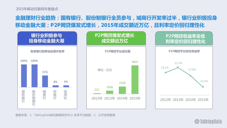 TalkingData:2015年移动互联网行业发展报告_000085