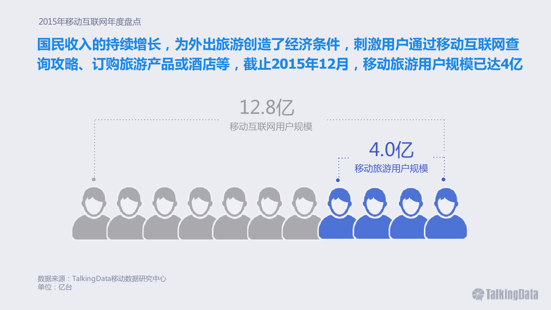 TalkingData:2015年移动互联网行业发展报告_000093