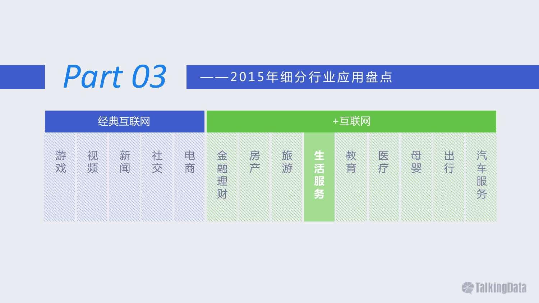 TalkingData:2015年移动互联网行业发展报告_000098