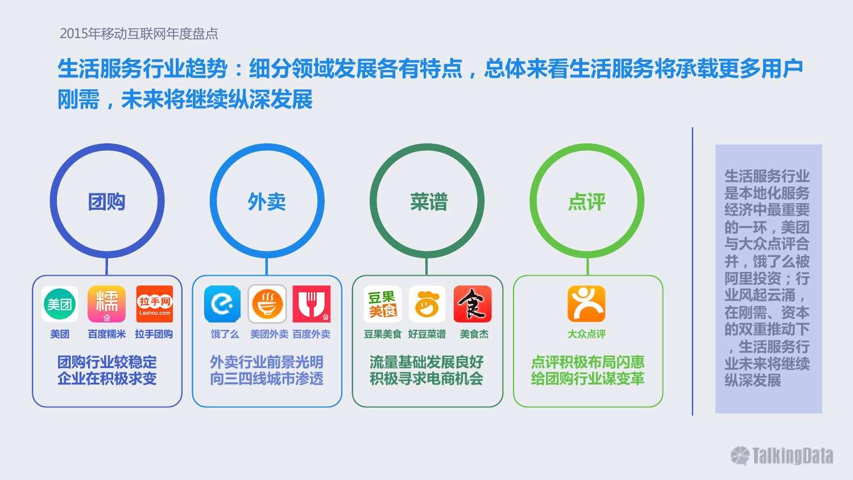 TalkingData:2015年移动互联网行业发展报告_000101