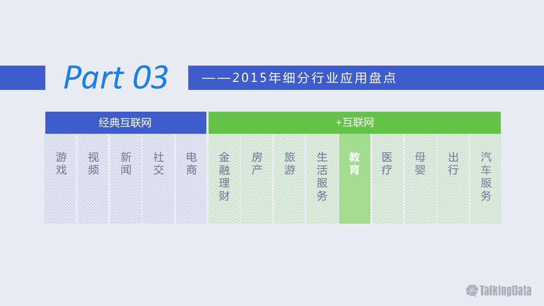 TalkingData:2015年移动互联网行业发展报告_000102