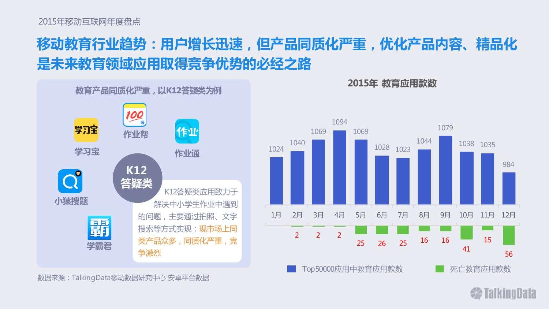 TalkingData:2015年移动互联网行业发展报告_000105