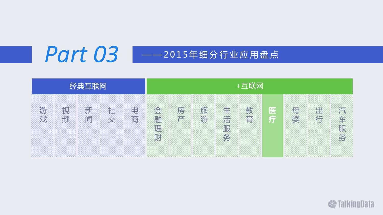 TalkingData:2015年移动互联网行业发展报告_000106