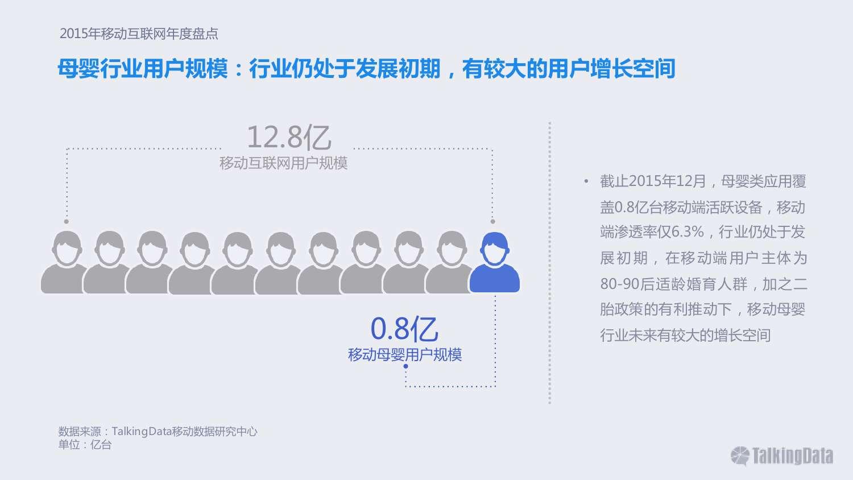 TalkingData:2015年移动互联网行业发展报告_000111