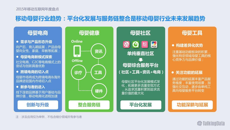TalkingData:2015年移动互联网行业发展报告_000113