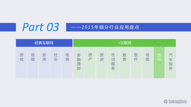 TalkingData:2015年移动互联网行业发展报告_000114