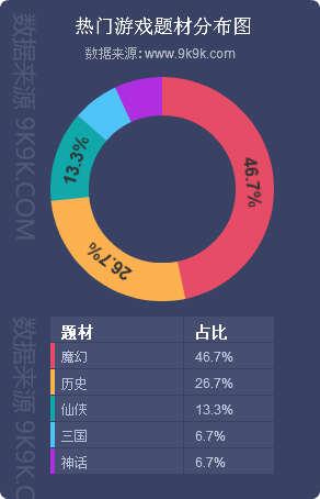 菠菜电竞app 30