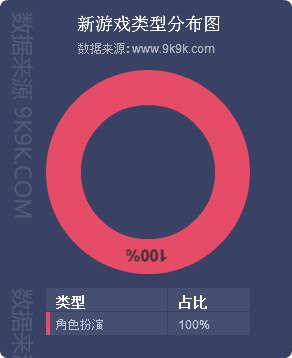 菠菜电竞app 36