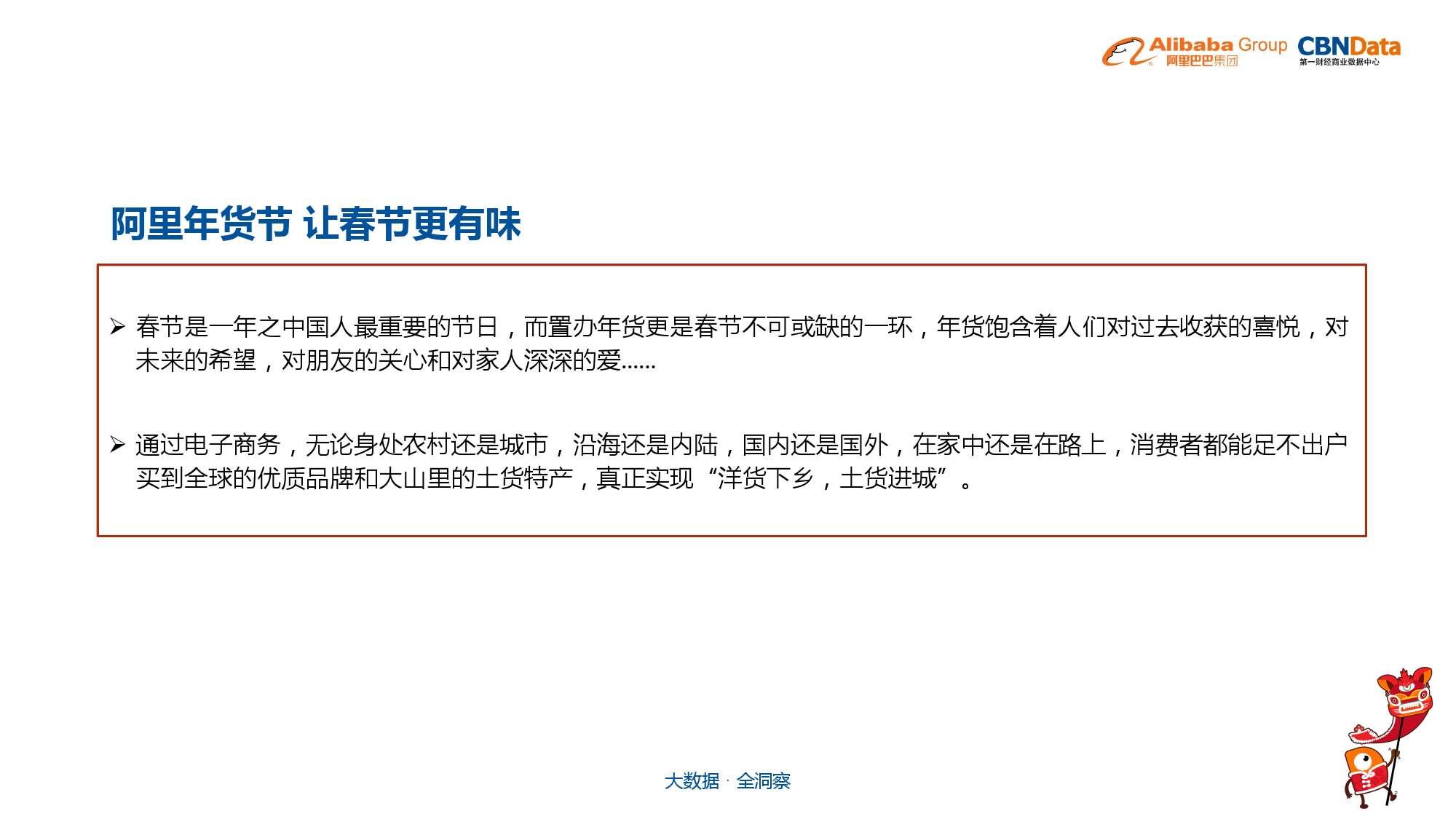 中国年货大数据报告_000002