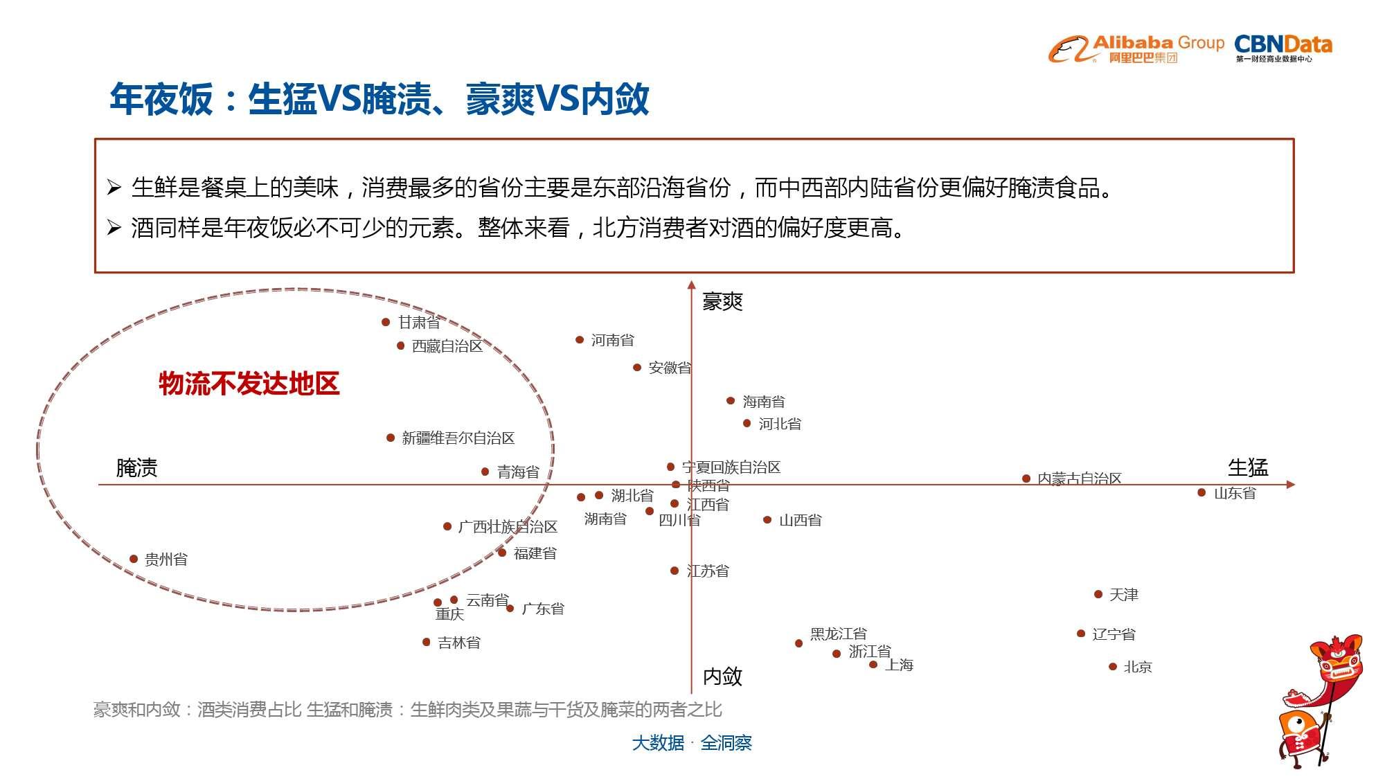 中国年货大数据报告_000015