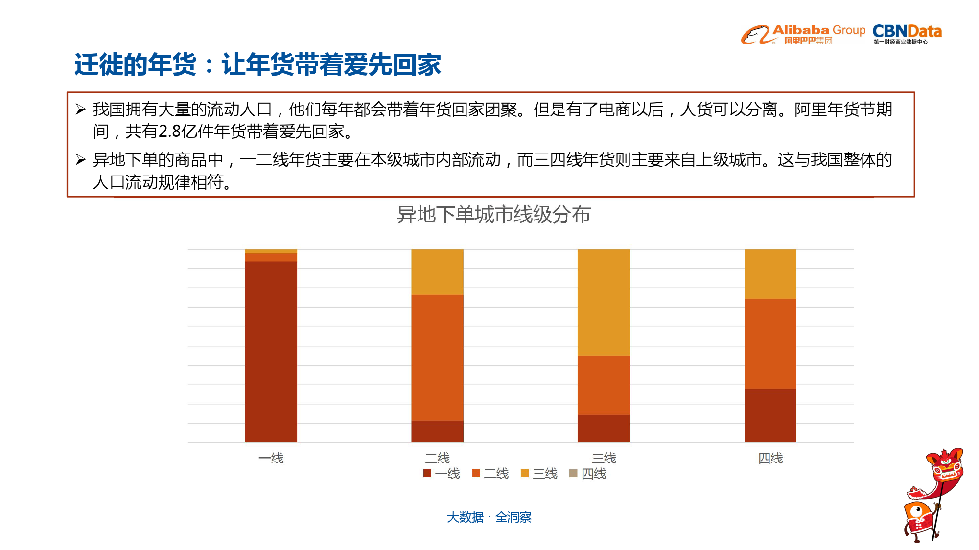 中国年货大数据报告_000031