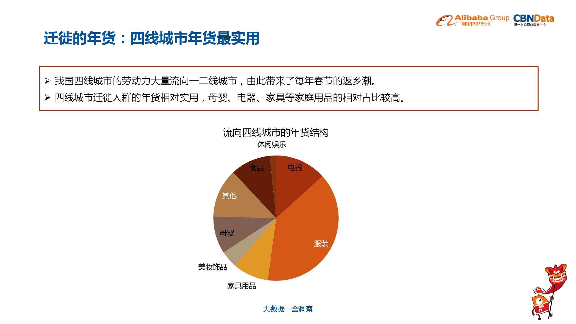 中国年货大数据报告_000034