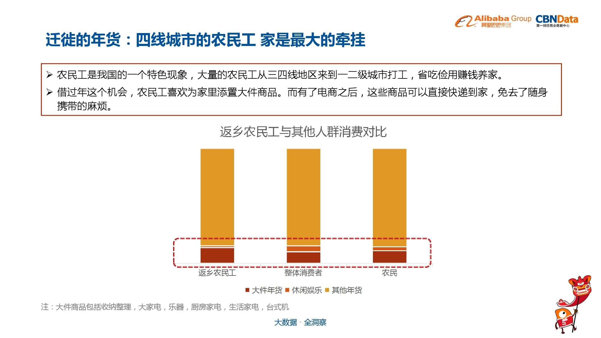中国年货大数据报告_000037