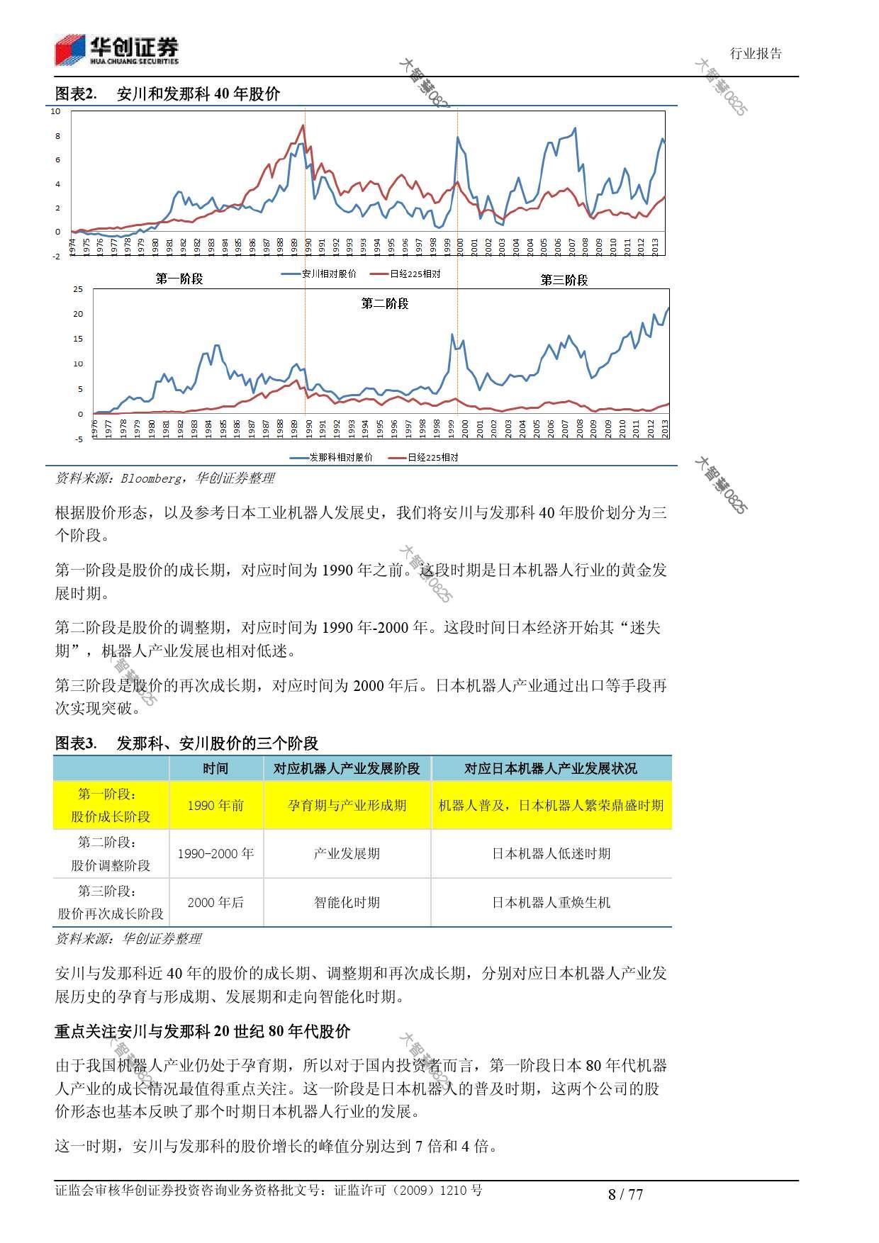 行业研究_华创证券_刘国清,鲁佩_机械设备:机器人大趋势_2014021_000008