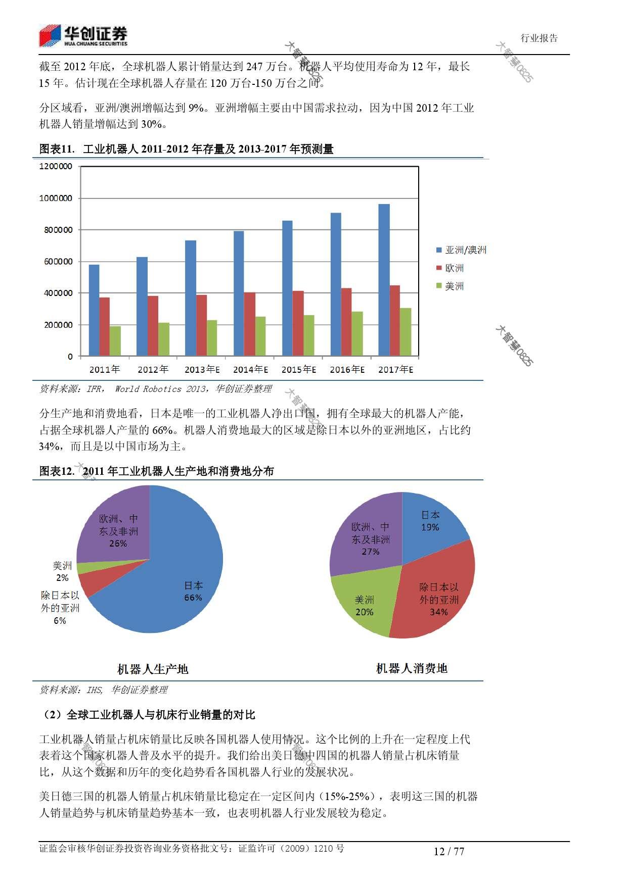 行业研究_华创证券_刘国清,鲁佩_机械设备:机器人大趋势_2014021_000012