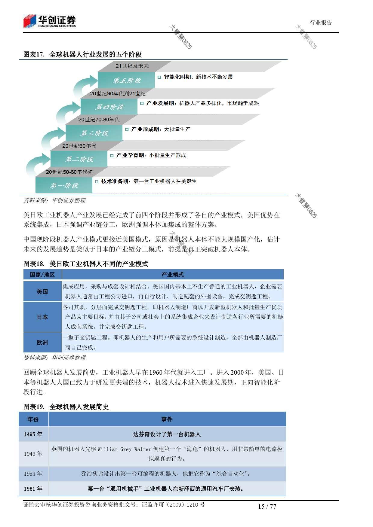 行业研究_华创证券_刘国清,鲁佩_机械设备:机器人大趋势_2014021_000015
