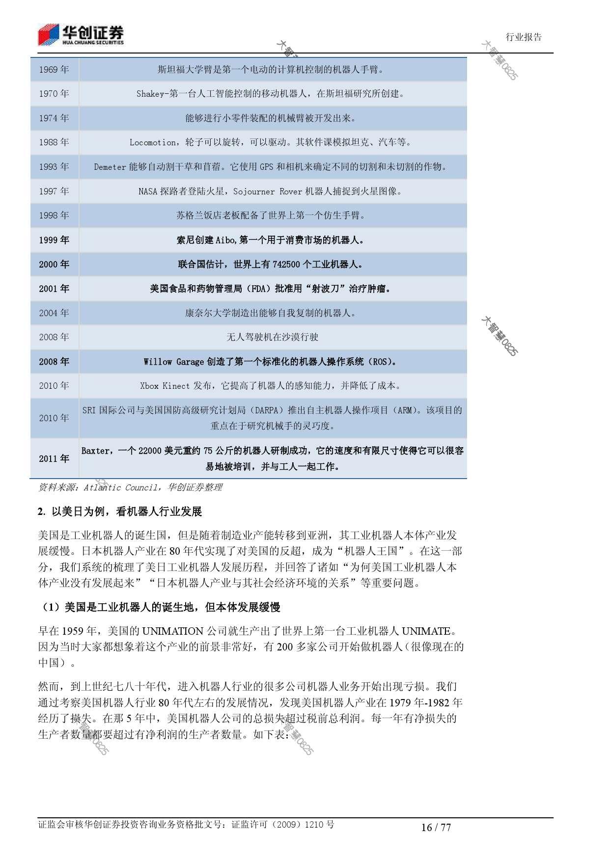 行业研究_华创证券_刘国清,鲁佩_机械设备:机器人大趋势_2014021_000016