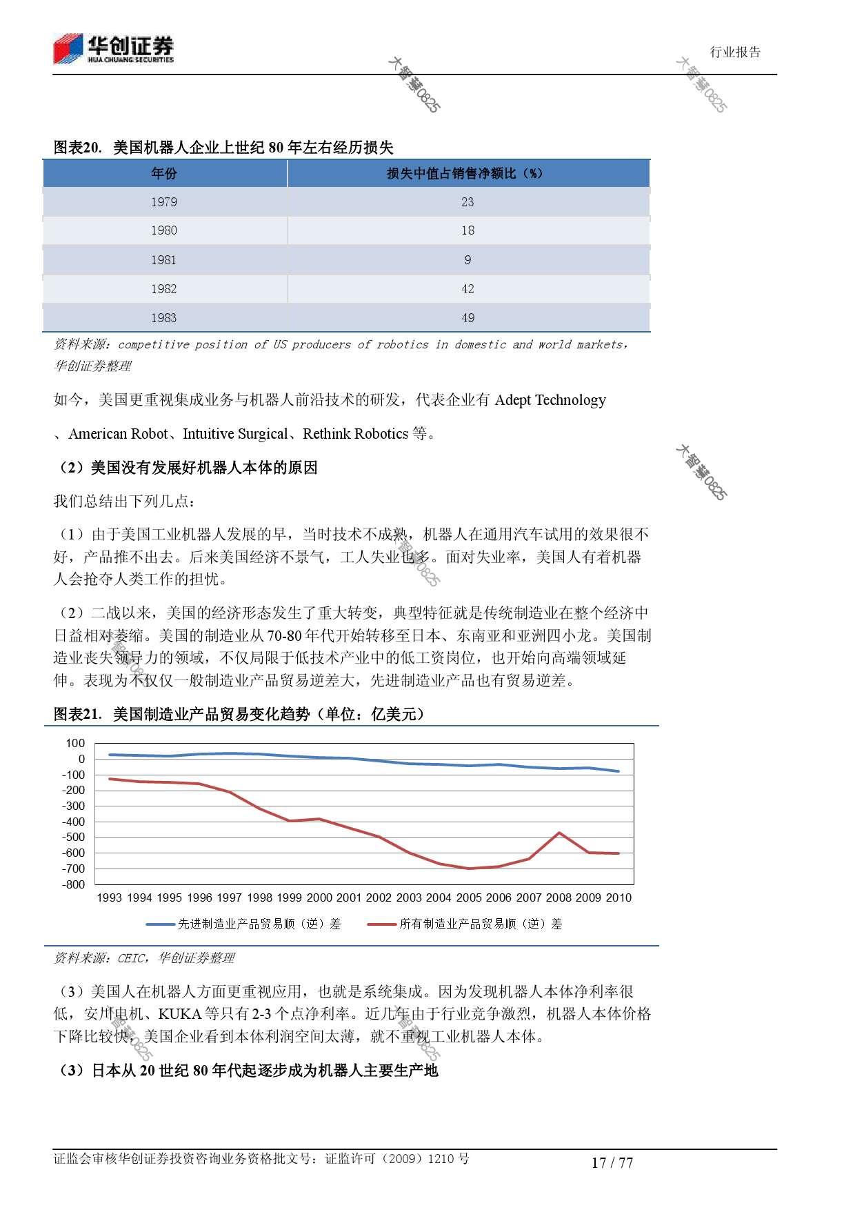 行业研究_华创证券_刘国清,鲁佩_机械设备:机器人大趋势_2014021_000017