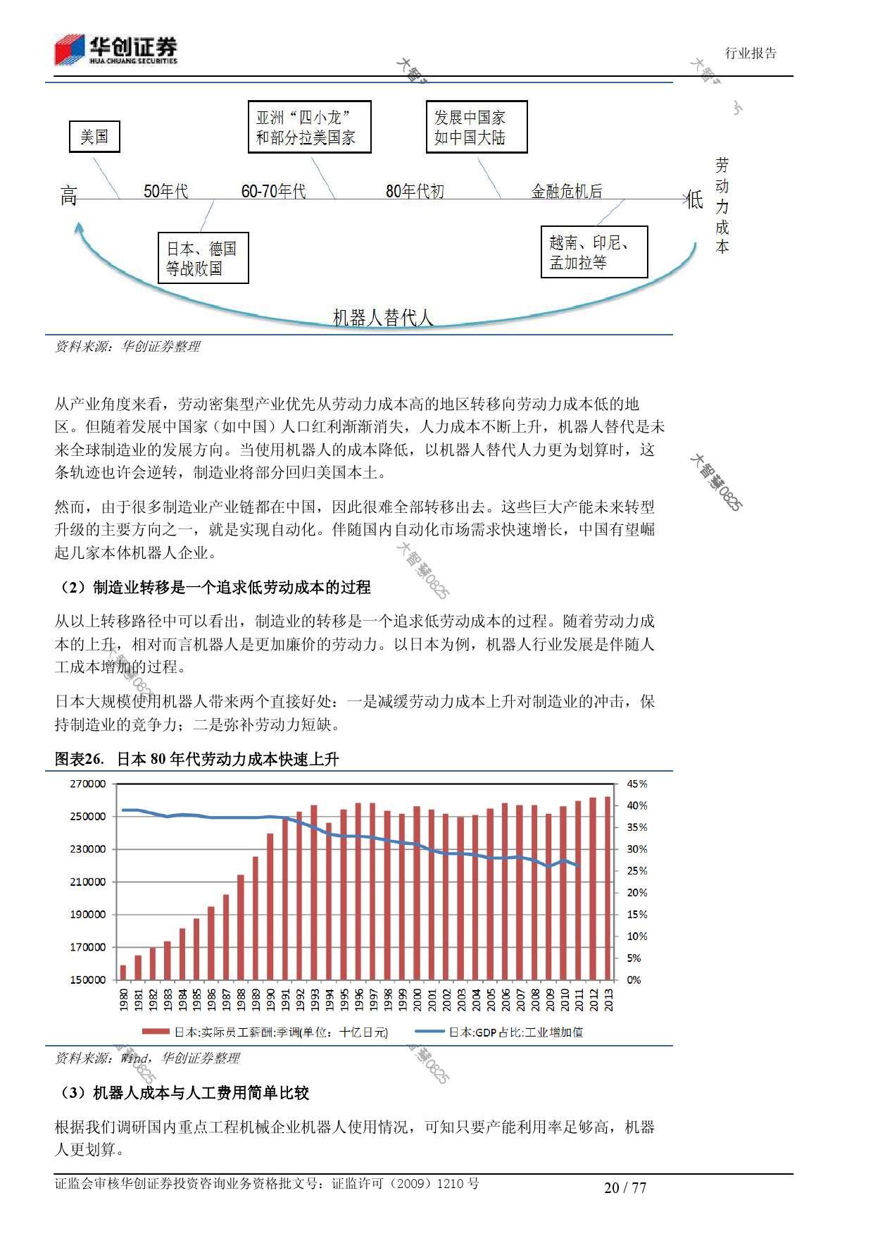 行业研究_华创证券_刘国清,鲁佩_机械设备:机器人大趋势_2014021_000020