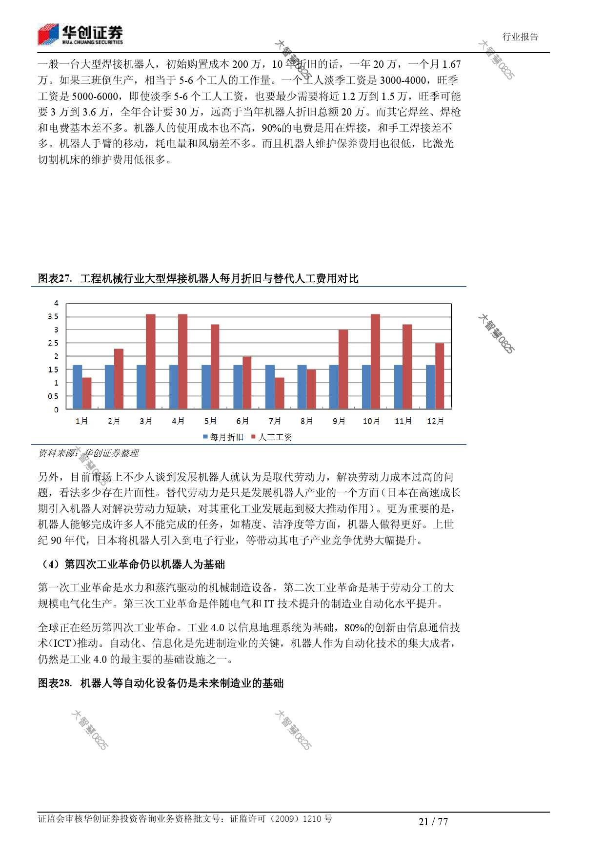 行业研究_华创证券_刘国清,鲁佩_机械设备:机器人大趋势_2014021_000021