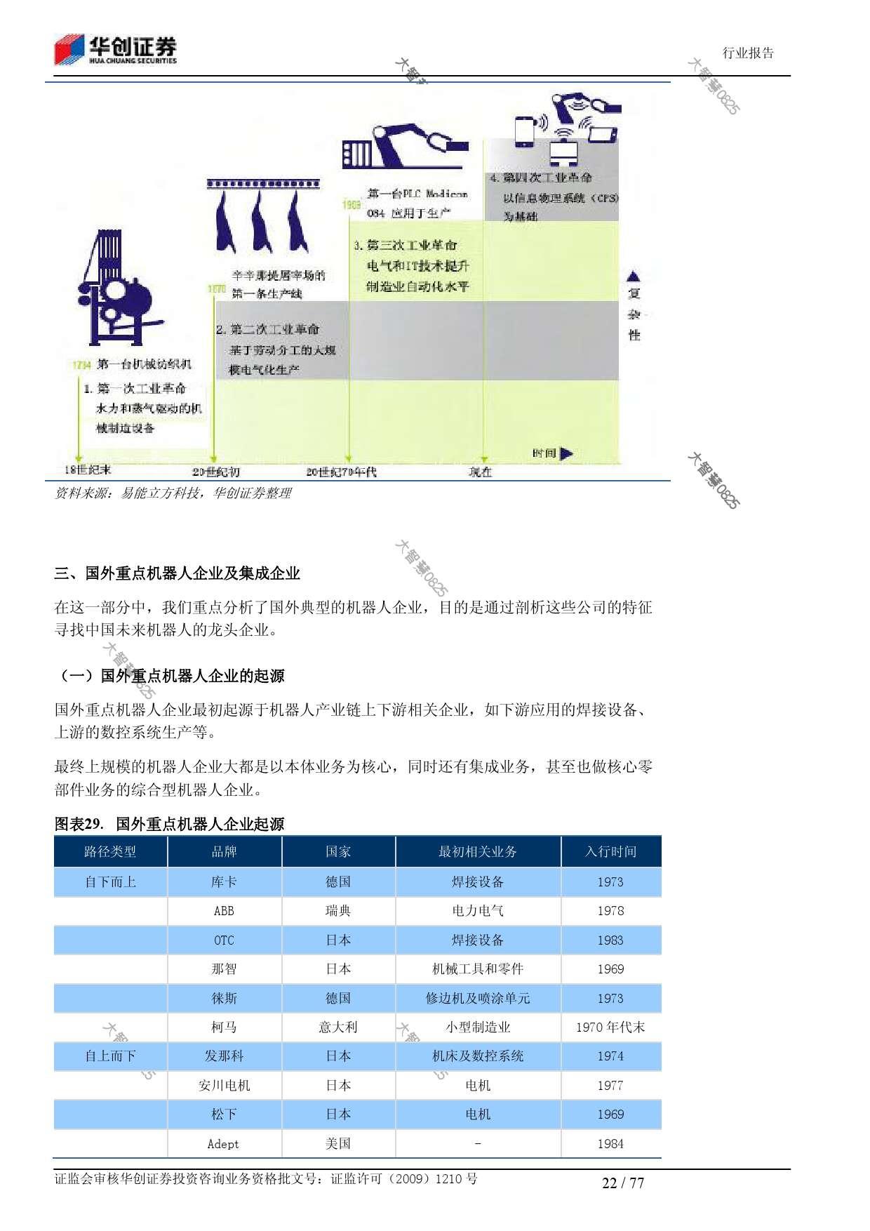 行业研究_华创证券_刘国清,鲁佩_机械设备:机器人大趋势_2014021_000022