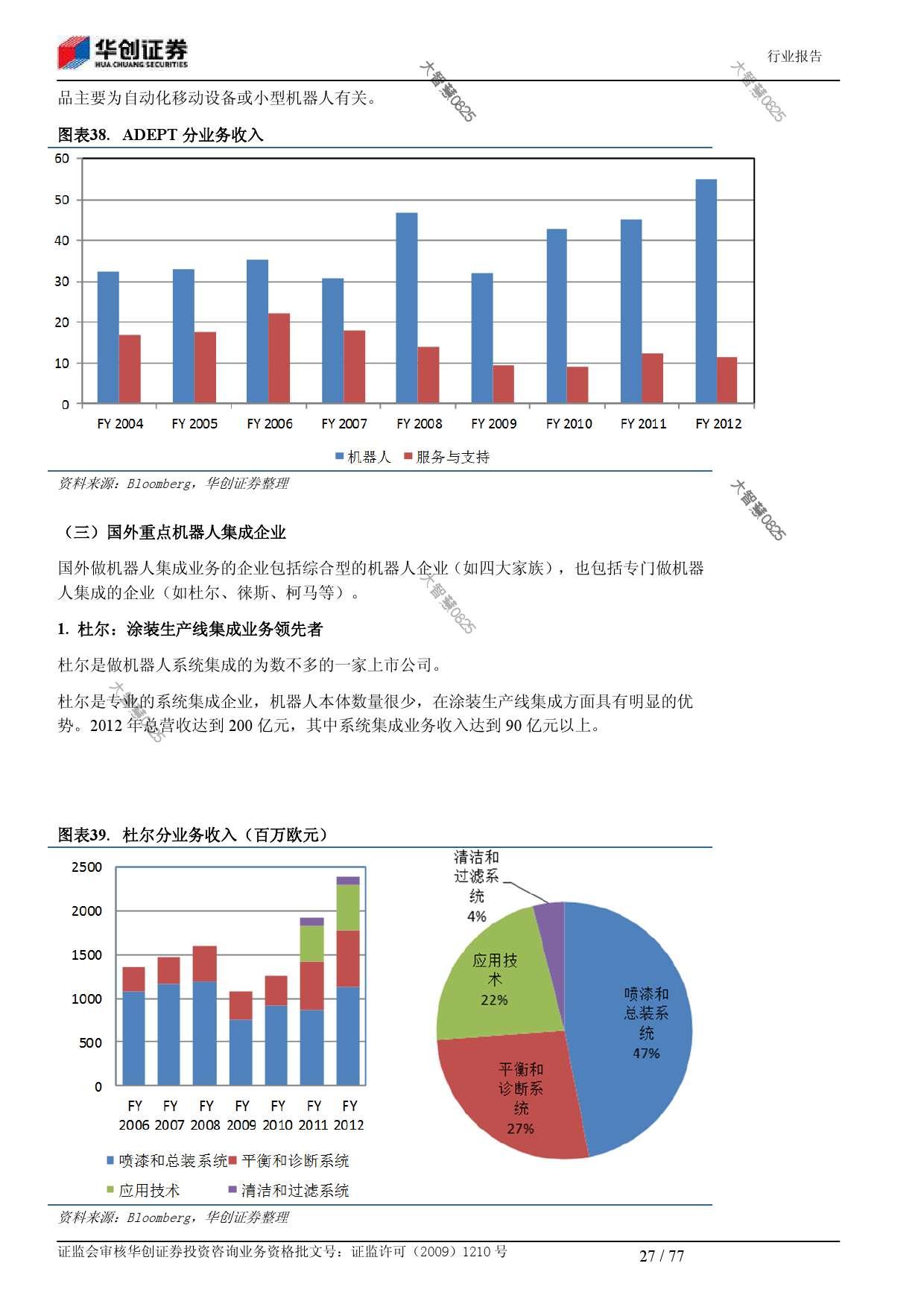 行业研究_华创证券_刘国清,鲁佩_机械设备:机器人大趋势_2014021_000027